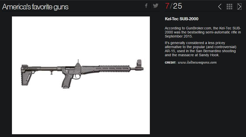MSM Really, Really Stupid on Guns - Full30