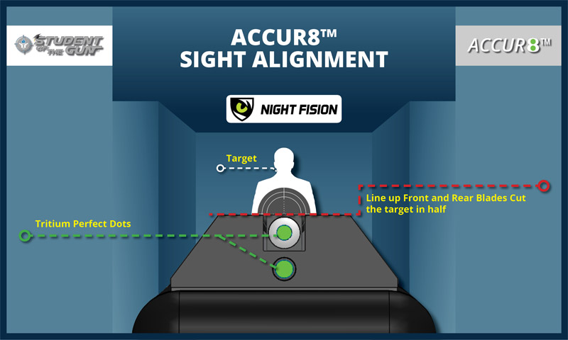 Glock Sights Guide